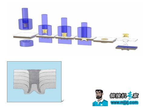 自冲铆接机原理图